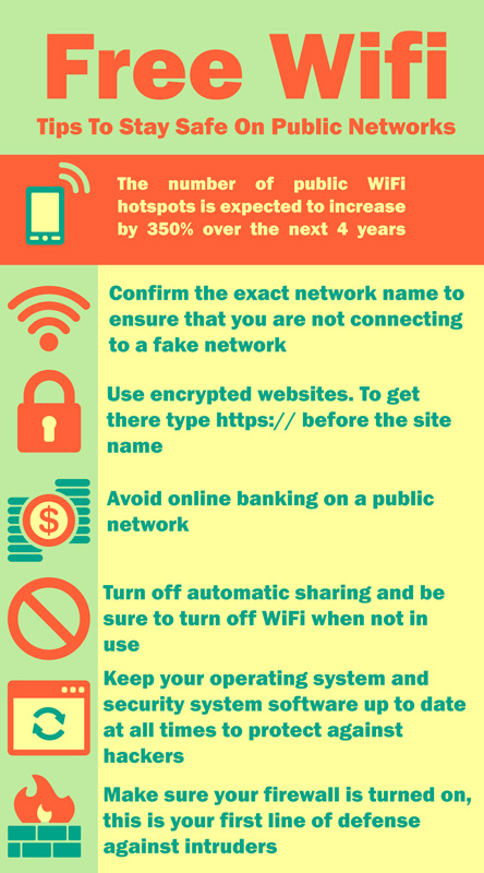 5 Ways to Protect Yourself when Using Free WiFi in Japan